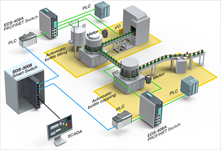 Better Diagnostics With PROFINET Switches