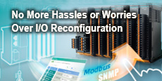 No More Hassles or Worries Over I/O Reconfiguration