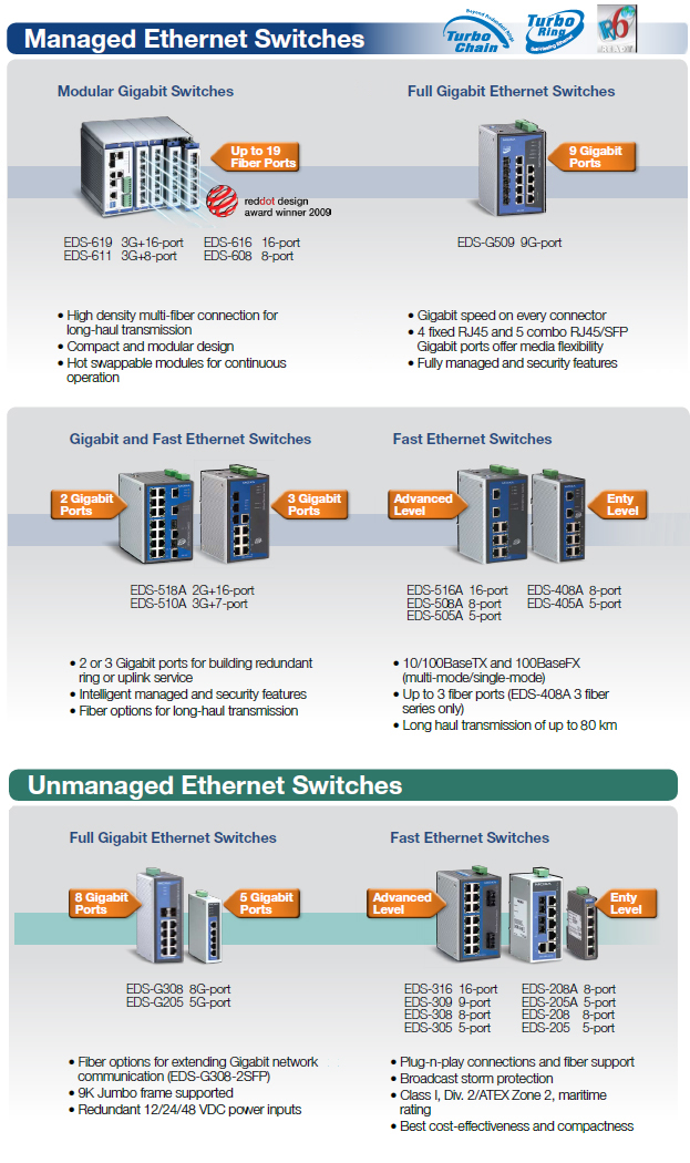 MOXA Industrial Ethernet Switches - Managed & Unmanaged